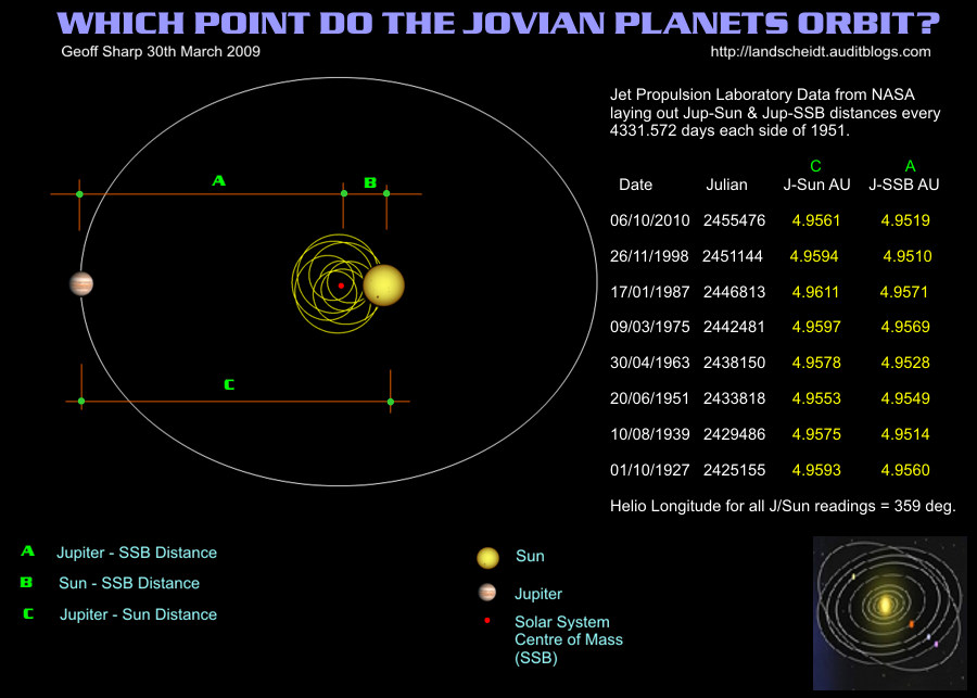 planets jovian and terrestrial planets - photo #21