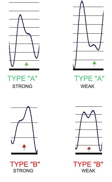 typeab.jpg